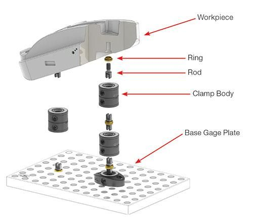 FCS FLEXIBLE CLAMPING SYSTEM